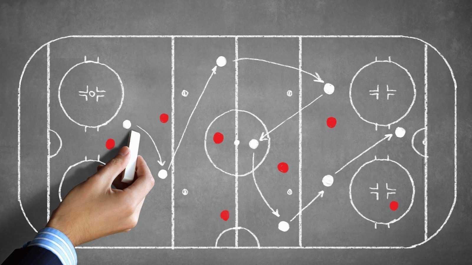 Стратегия развития компании — основные принципы